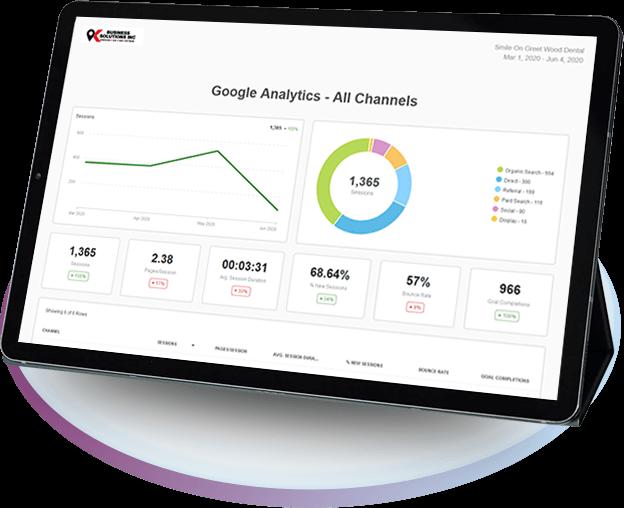 Analytics Dashboard Highlights